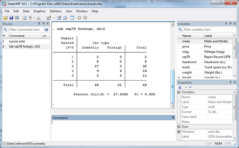 Stata for Students: Stata's User Interface