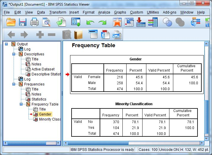 SPSS for the Classroom: the Basics