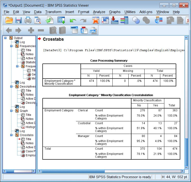 SPSS for the Classroom: Statistics and Graphs